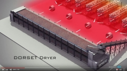 Animation Dorset poultry manure dryer by using farm ventilation air
